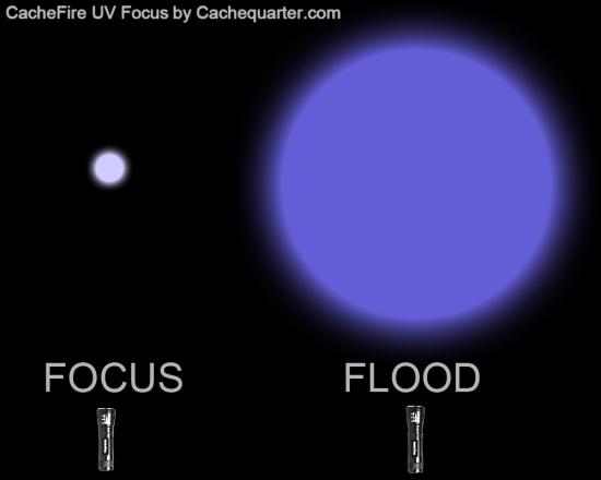 Intensitätserhöhung durch Fokussierung  CacheFire UV FOCUS Geocaching Lampe