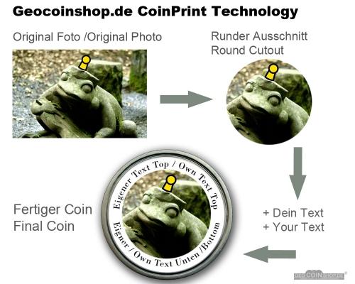CoinPrint Texhnology